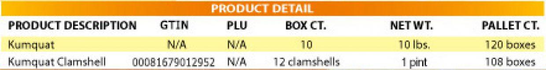 Kumquat product info